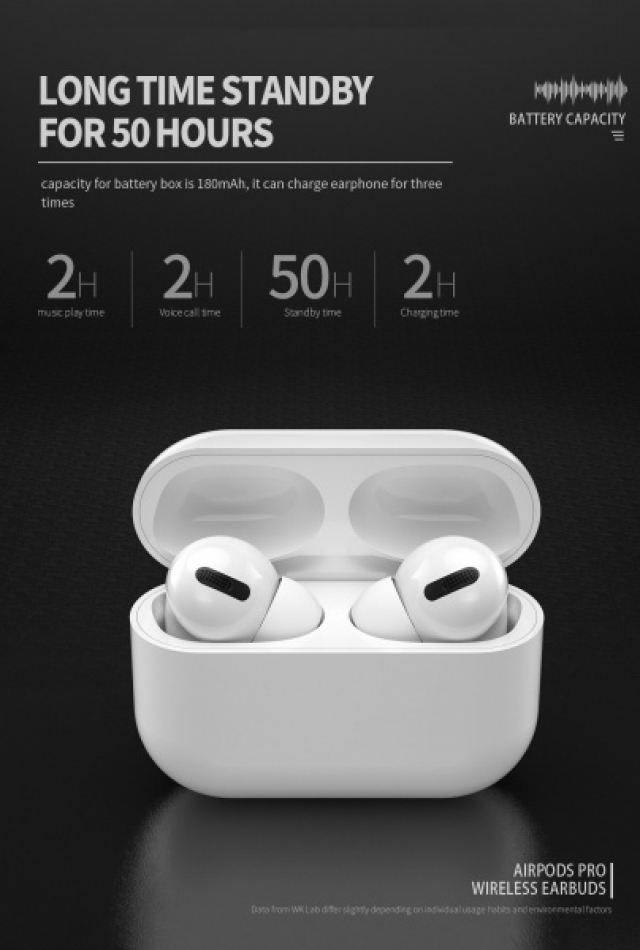 AURICULAR AIRPODS PRO TWS WK (6339)